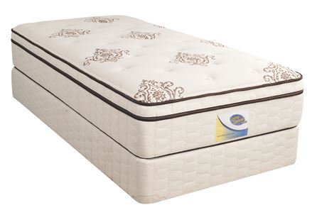 Display product reviews for BAYWIND TWIN MATTRESS
